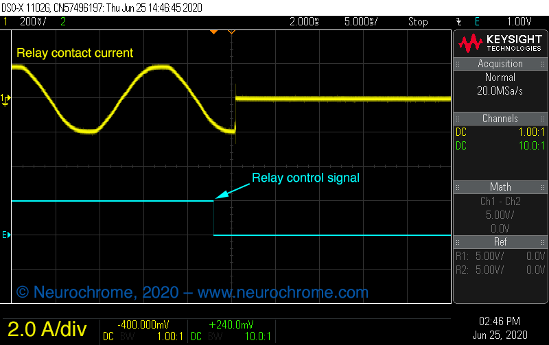 Relay contact current when bypassed by a TRIAC (longer time scale)