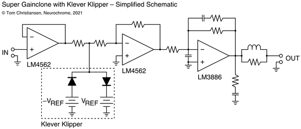 Super GainClone with Klever Klipper block diagram