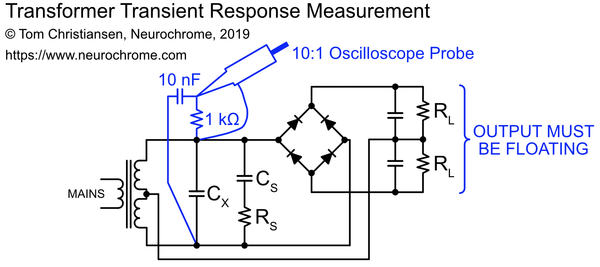 Transformer transient response measurement