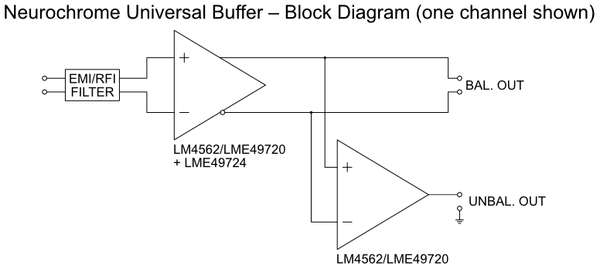 Universal Buffer: Block diagram