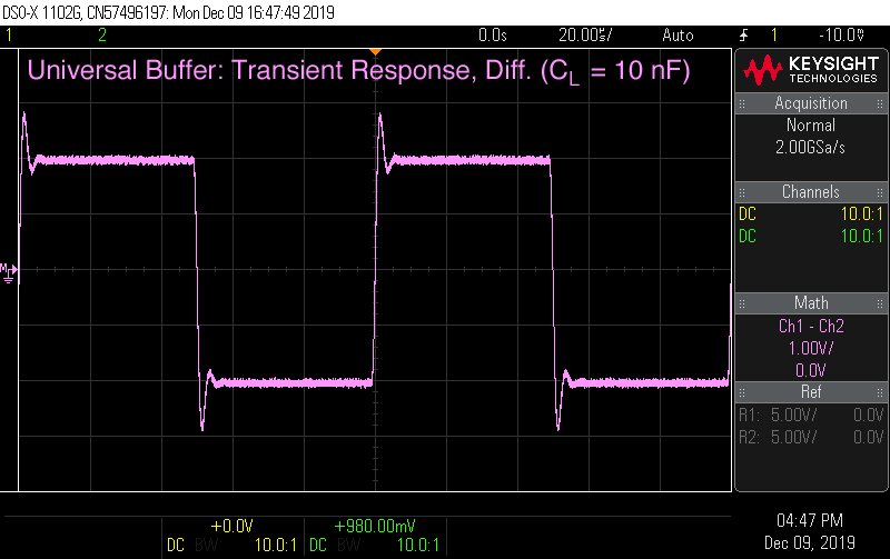 Universal Buffer: Transient Response, Differential (CL = 10 nF)