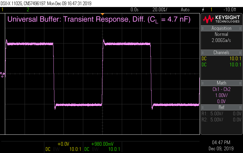 Universal Buffer: Transient Response, Differential (CL = 4.7 nF)