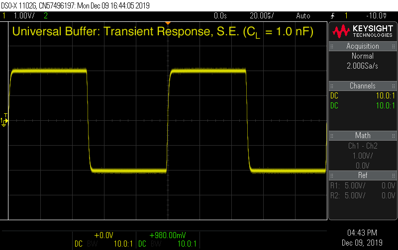 Universal Buffer: Transient Response (CL = 1.0 nF)
