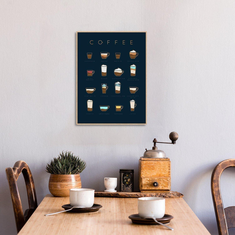 Wall-Art-Poster-Canvas-Framed-All About Coffee-Gioia Wall Art
