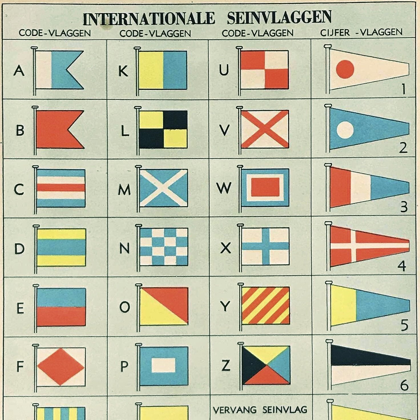 Internationale Seinvlaggen - World of Maps & Travel