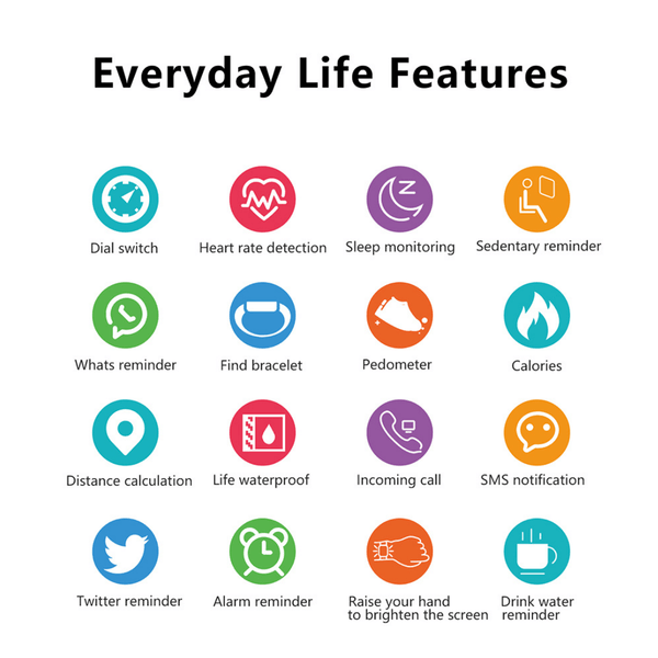 everyday life features