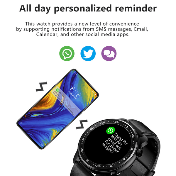 personalised reminders