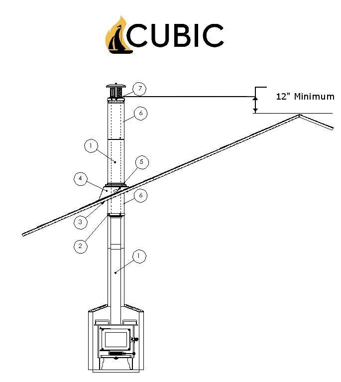 "Cubic 12"" Stainless Steel Double Wall Flue Pipe"