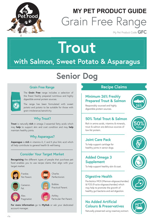 Trout with Salmon, Sweet Potato & Asparagus (Senior Dog) - My Pet Gift Box - My Pet Gift Box