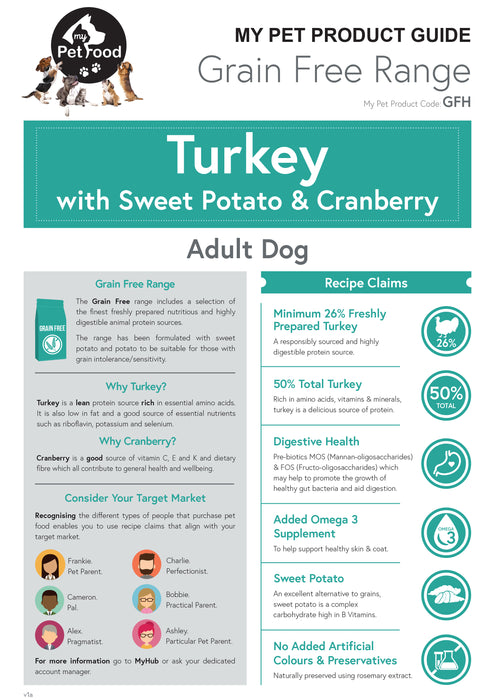 Turkey with Sweet Potato & Cranberry (Adult Dog) - My Pet Gift Box - My Pet Gift Box