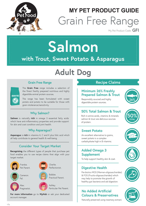 Salmon with Trout, Sweet Potato & Asparagus (Adult Dog) - My Pet Gift Box - My Pet Gift Box
