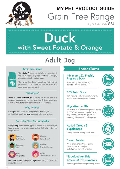Duck with Sweet Potato & Orange (Adult Dog) - My Pet Gift Box - My Pet Gift Box
