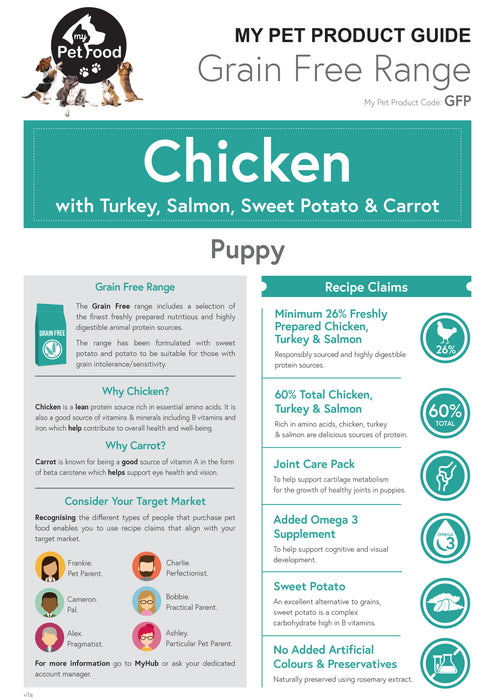Chicken with Turkey, Salmon, Sweet Potato & Carrot (Puppy) - My Pet Gift Box - My Pet Gift Box