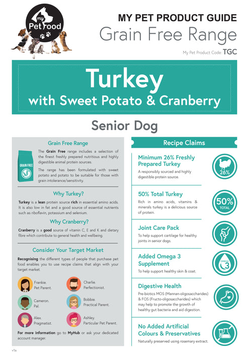 Turkey with Sweet Potato & Cranberry (Senior Dog) - My Pet Gift Box - My Pet Gift Box