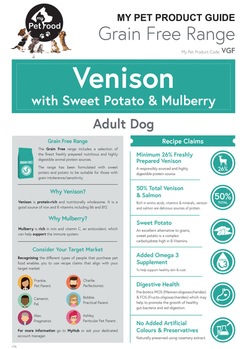 Venison with Sweet Potato & Mulberry (Adult Dog) - My Pet Gift Box - My Pet Gift Box