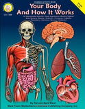 Your Body And How It Works, Grades 5-12