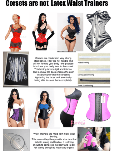 6e30eebd520d9 ... to know what is the difference between a Corset and Waist trainer. Read  this info graph to understand the basic difference between these two  cinchers.