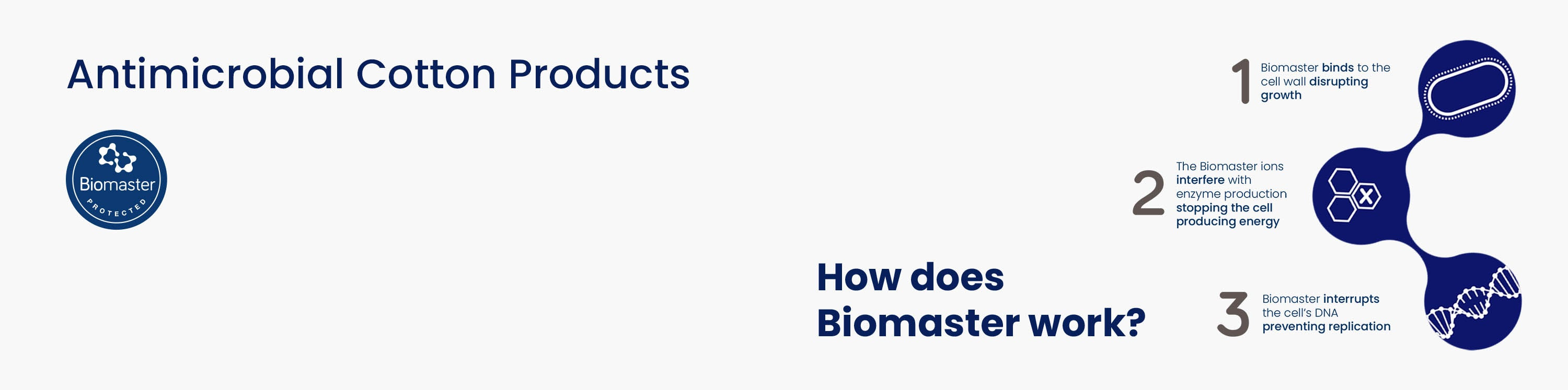 Biomaster Antimicrobial Cotton Bags
