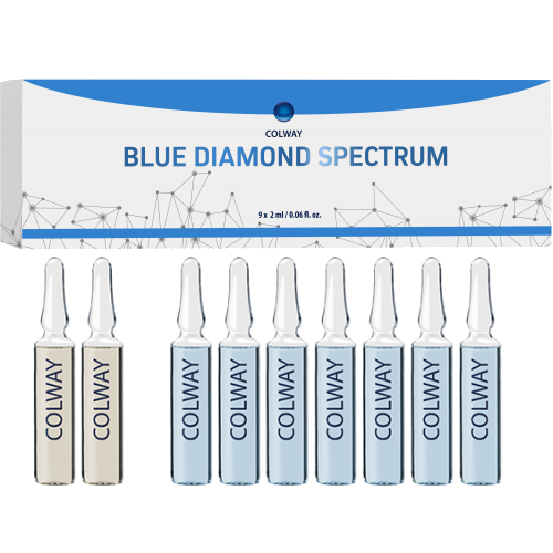 Blue Diamond Spectrum