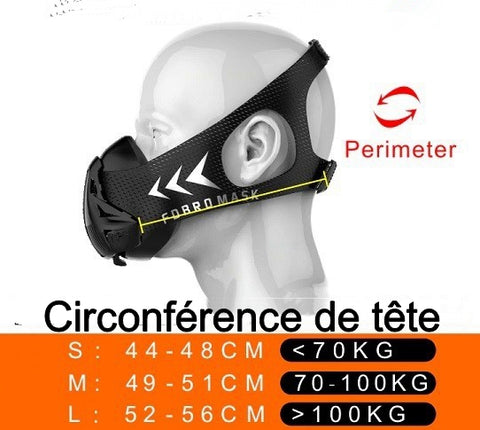 taille de mask training 3.0