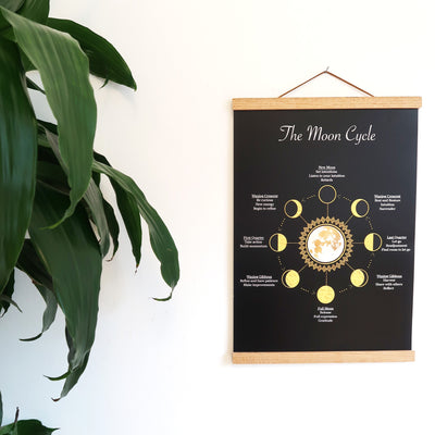 The moon cycle poster with wooden hanger - coppermoonboutique