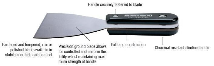 """Surface Prep Tools 4/"""" Premium Joint Kinves with Hammerhead"""