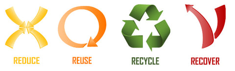reduce reuse recycle recover paintaccess