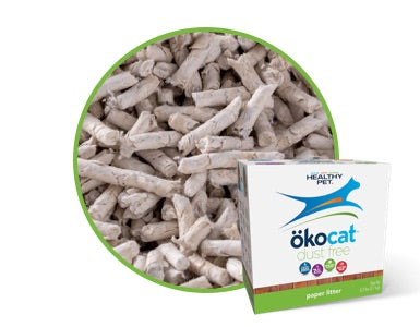 ökocat® – Healthy Pet