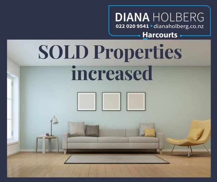 Increased in the number of SOLD Properties