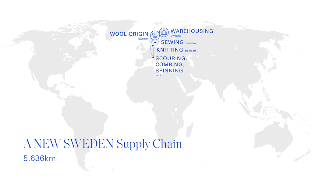 A supply chain map of the world showing the distance a A NEW SWEDEN garment will travel before it hits the warehouse. The distance is 5.636 km