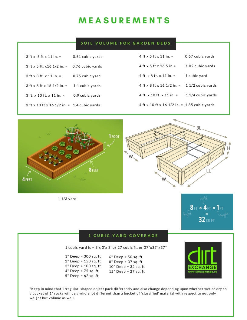 Garden Bed measurements