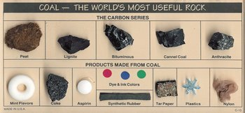 Coal--& modern by-products