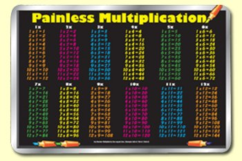 Multiplication - Mat