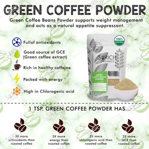 Green Coffee Beans Powder for Weight Loss - 200 Gm