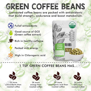Green Coffee Beans - Antioxidants Rich Superfood