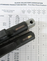 glock serial numbers and prefixes