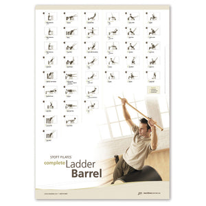 Wall Chart - Complete Ladder Barrel