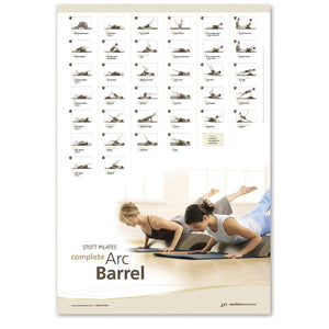 Wall Chart - Complete Arc Barrel