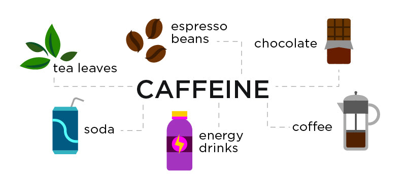 What's the deal with caffeine?