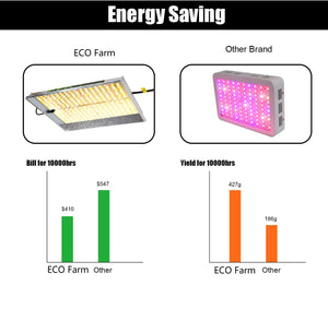 Eco Farm 150W/300W/450W LED Quantum Board