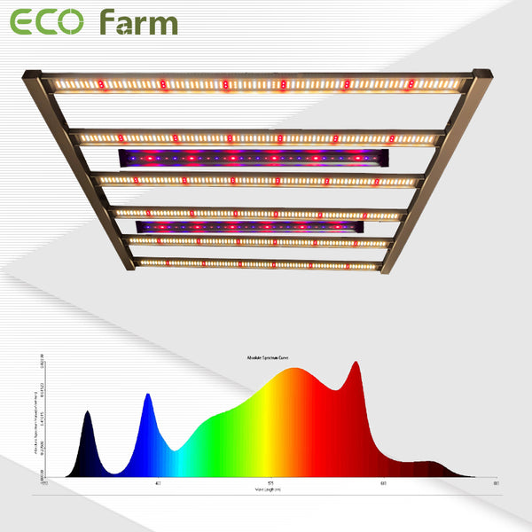 ECO Farm ECOM 710W Full Spectrum Samsung 301H/301B Chips LED Grow Light With Separately UV+IR Control