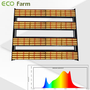 ECO Farm 480W V3Pro Samsung LM301H Movable LED Grow Light with MEANWELL Driver for 4×4ft Area
