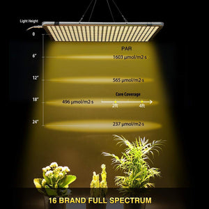 ECO Farm 60W Sunlike Full Spectrum Supplemental LED Grow Light