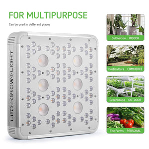 VIVOSUN 1200W COB LED Grow Light