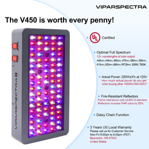 VIPARSPECTRA Dimmable Reflector Series DS450 450W LED Grow Light