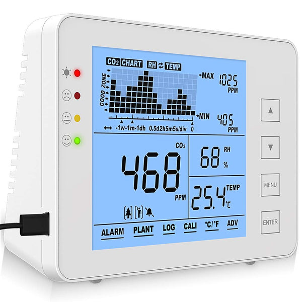 ECO Farm Indoor CO2 controller, CO2 Meter-growpackage.com