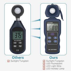 ECO Farm 1332B Professional LED Light Meter