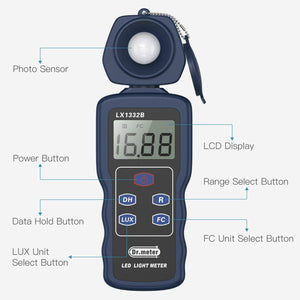 Dr.meter Professional LED Light Meter, Digital Illuminance Meter
