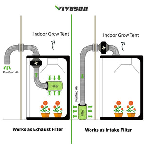 VIVOSUN Air Carbon Filter for Grow Tent
