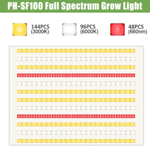Phlizon Newest 1000W LED Grow Light Full Spectrum